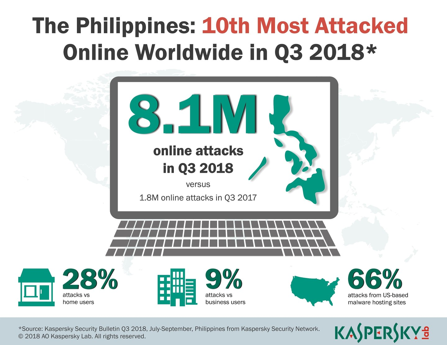 Most attacked - Science and Digital News