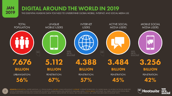 Digital Around the World 2019 image